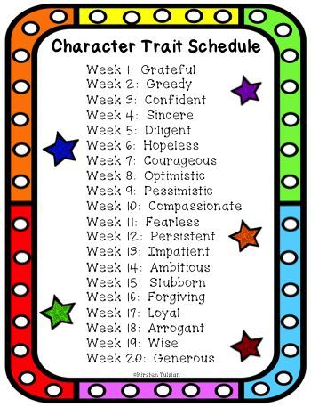 Character Trait of the Week Color posters, Student studying and - positive character traits