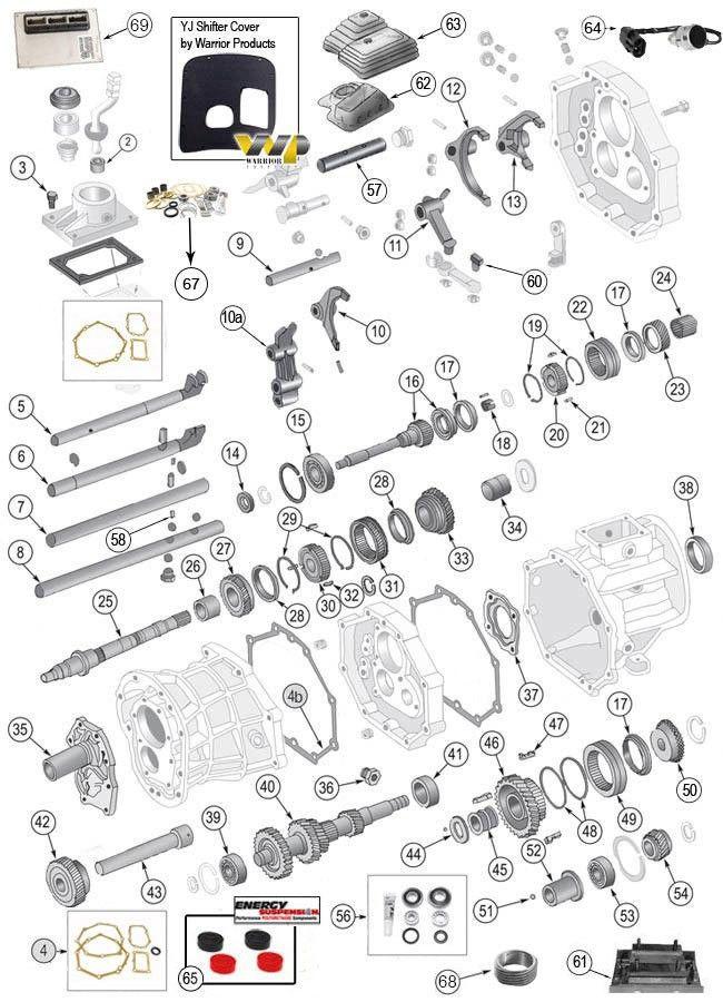 Aisin AX4 & AX5 Transmission Parts for Jeep Wrangler TJ