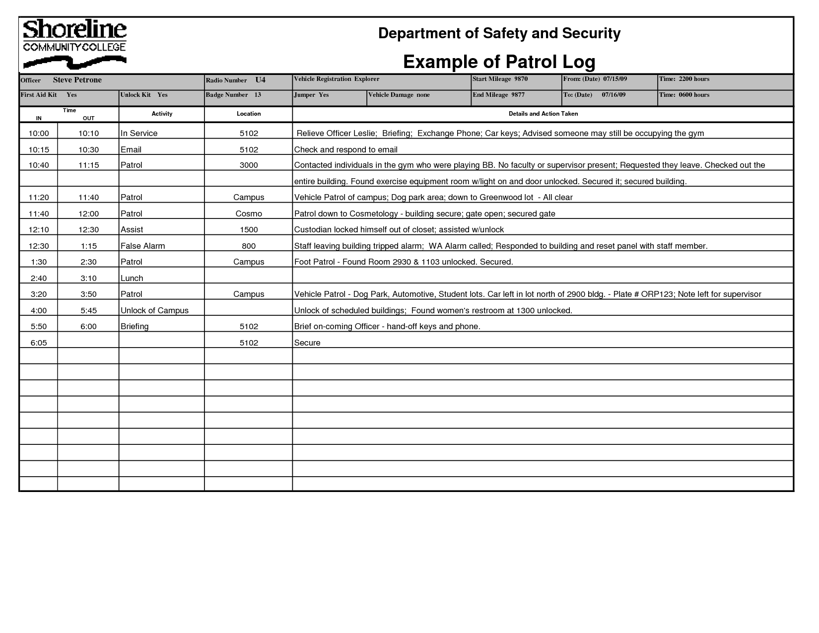 Security Officer Daily Log Template
