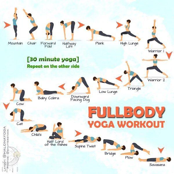 Yoga übungsreihenfolge