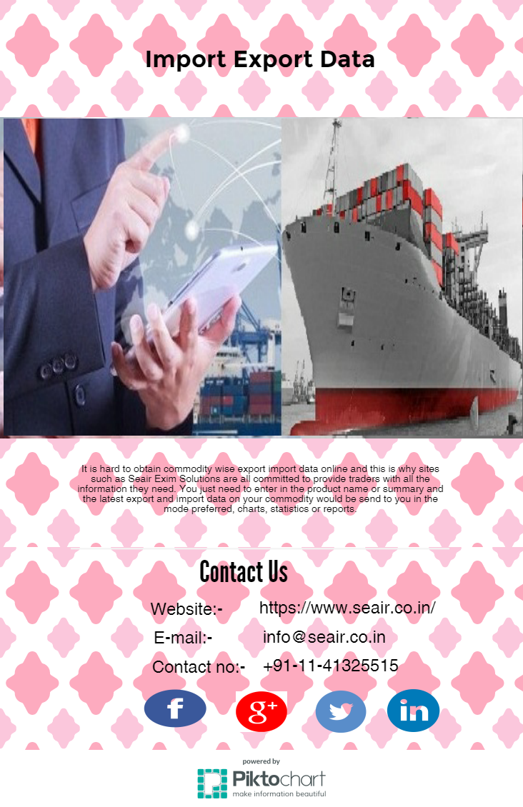 It is hard to obtain commodity wise export import data online and
