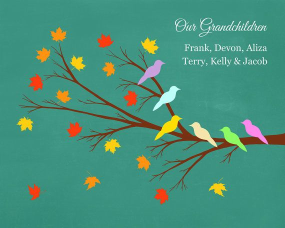 This listing is for a Customized 8x10 print of a Family Tree with birds representing the grand kids. A touching personalized gift for your grandma, or grandparents. Add a personalized saying or quotes in addition to choosing different background, and bird colors.
