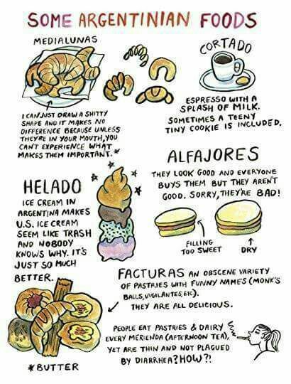 Comidas Argentinas En Inglés Taste Testing Argentinian Food Popular Recipes