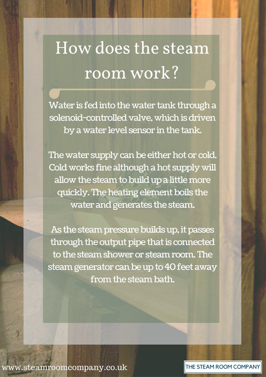 How Does The Steam Room Work Steam Room Benefits Steam Room Steam