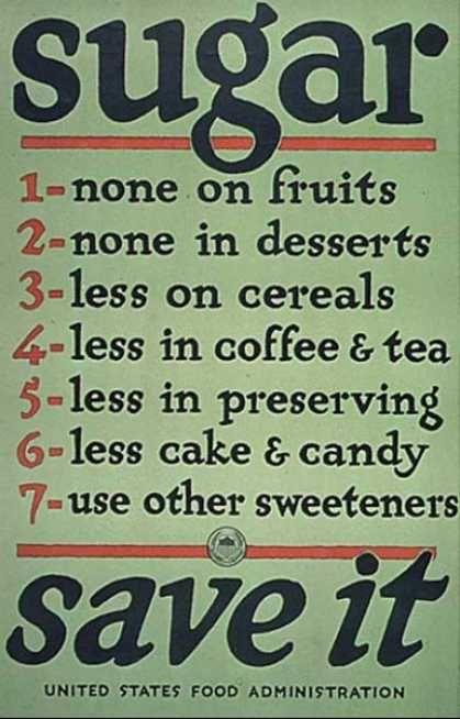 Importance Of Food Preservation Poster