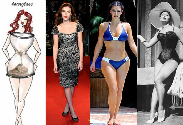 bdf12391c7 The hourglass shape has always been seen as the sexiest body which other  shapes aspire to. Learn how to dress for this body shape!