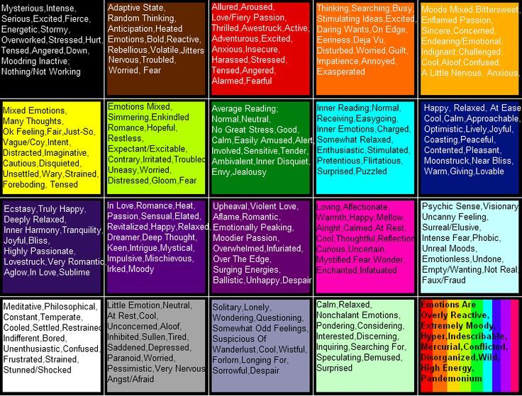 Mood ring color chart and meanings novelty also best dimmock dexter design generalist images on pinterest rh