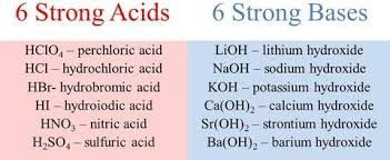 acidsbasesacidsbases basicsacids and bases are common Chemicals (including common household products) can be acids, bases,   scientists measure the relative strength of acids and bases using the ph scale.