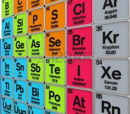 explore periodic elements geek out and more tabla peridica