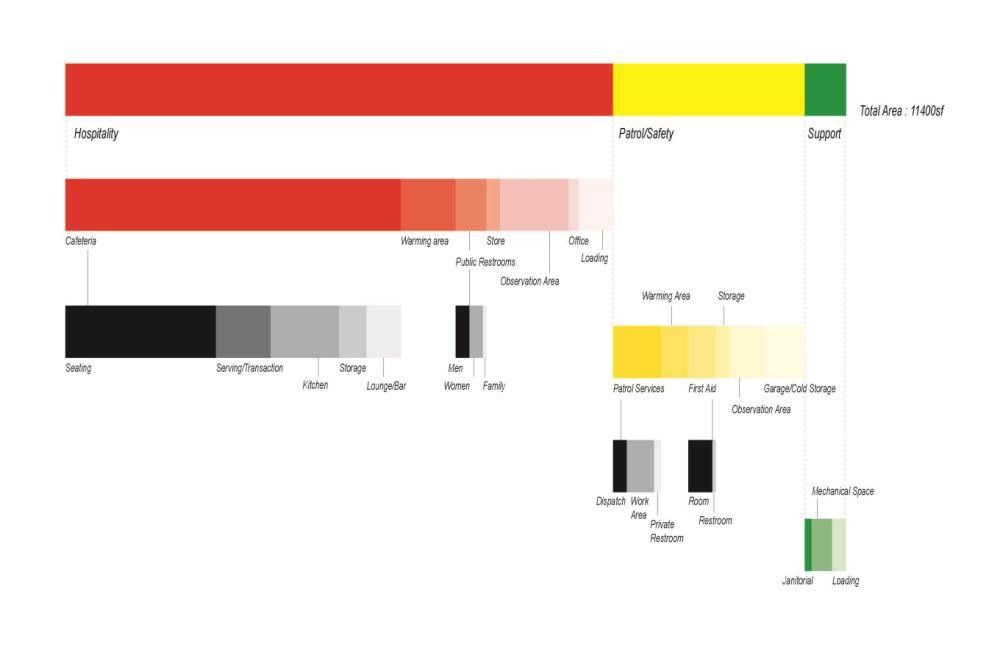 Program diagram diagram and architecture Program diagram