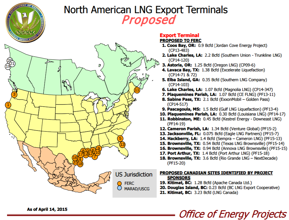 FERC LNG proposed facilities | natural gas news | Energy industry