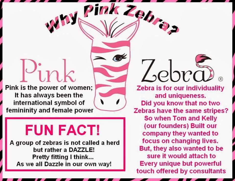 Fun Facts about Pink Zebra | Everything Pink Zebra Home