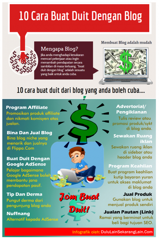 Pin On Buat Duit Dengan Blog