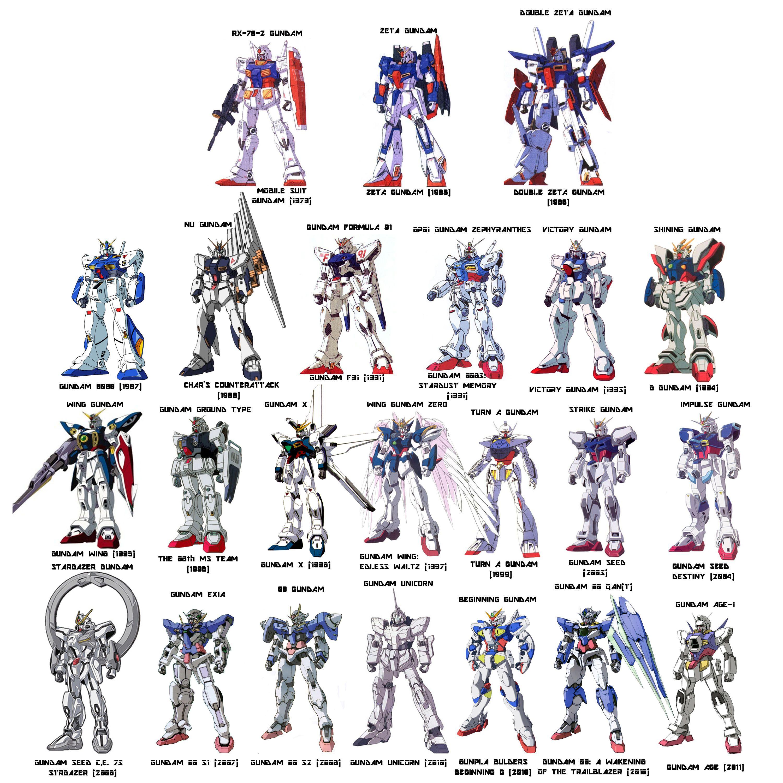 I think the Zeta Gundam is pretty damned good mobile