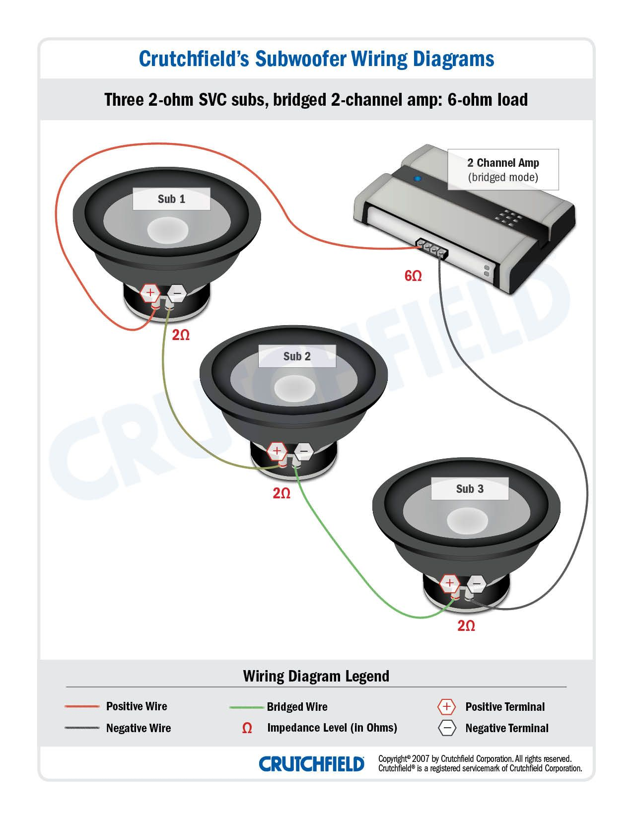 Subwoofer Wiring Diagrams How To Wire Your Subs Subwoofer Wiring Car Audio Installation Subwoofer