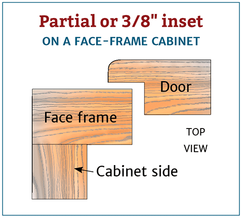 Choosing The Right Cabinet Hinge For Your Project Hinges For Cabinets Face Frame Cabinets Inset Cabinets