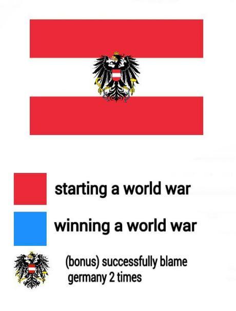 What The Australian Flag Stands For Historical Memes History Jokes Memes
