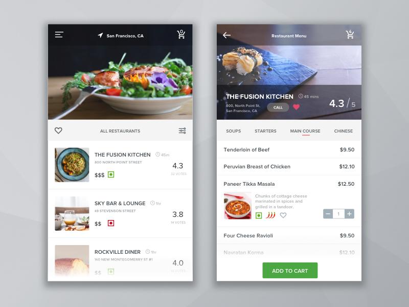 Food Delivery & Restaurant Aggregator App Mockup