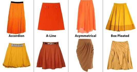 Part-2: Fashion inspiration: plusieurs Modèles de Jupe