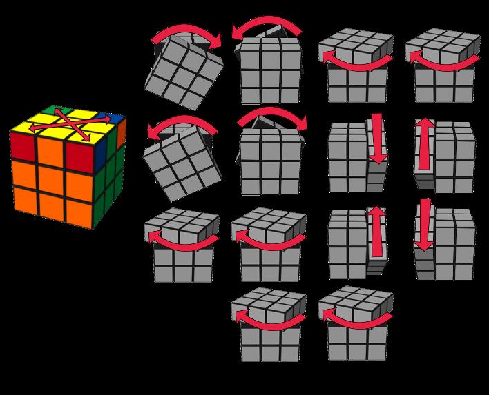 7 Pasos Para Una Solución Sencilla Del Cubo De Rubik Civilgeeks Com Resolver Cubo De Rubik Cubo Rubik Armar Cubo Rubik