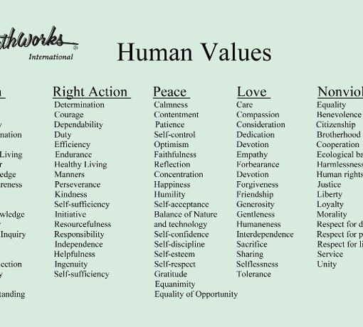 Pin By Syedzada Rizvi On Value Belief Writing Word English Vocabulary Learn Words And Essay Personal In Nursing Profession My Filipino