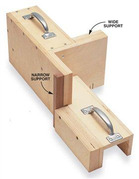 Foolproof Tenons - The Woodworker's Shop - American Woodworker