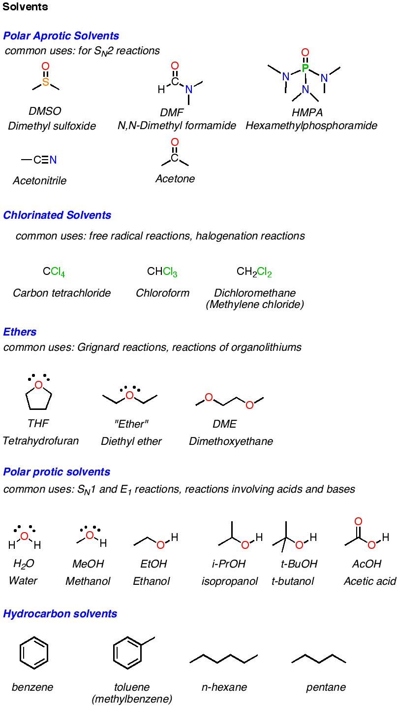 Snippets From A Secret Project Master Organic Chemistry Organic Chemistry Organic Chemistry Study Organic Chem