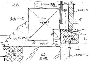 土台付近の納まり 晴耕雨読で住まいを造ろう 施工図 建築図面 平面図