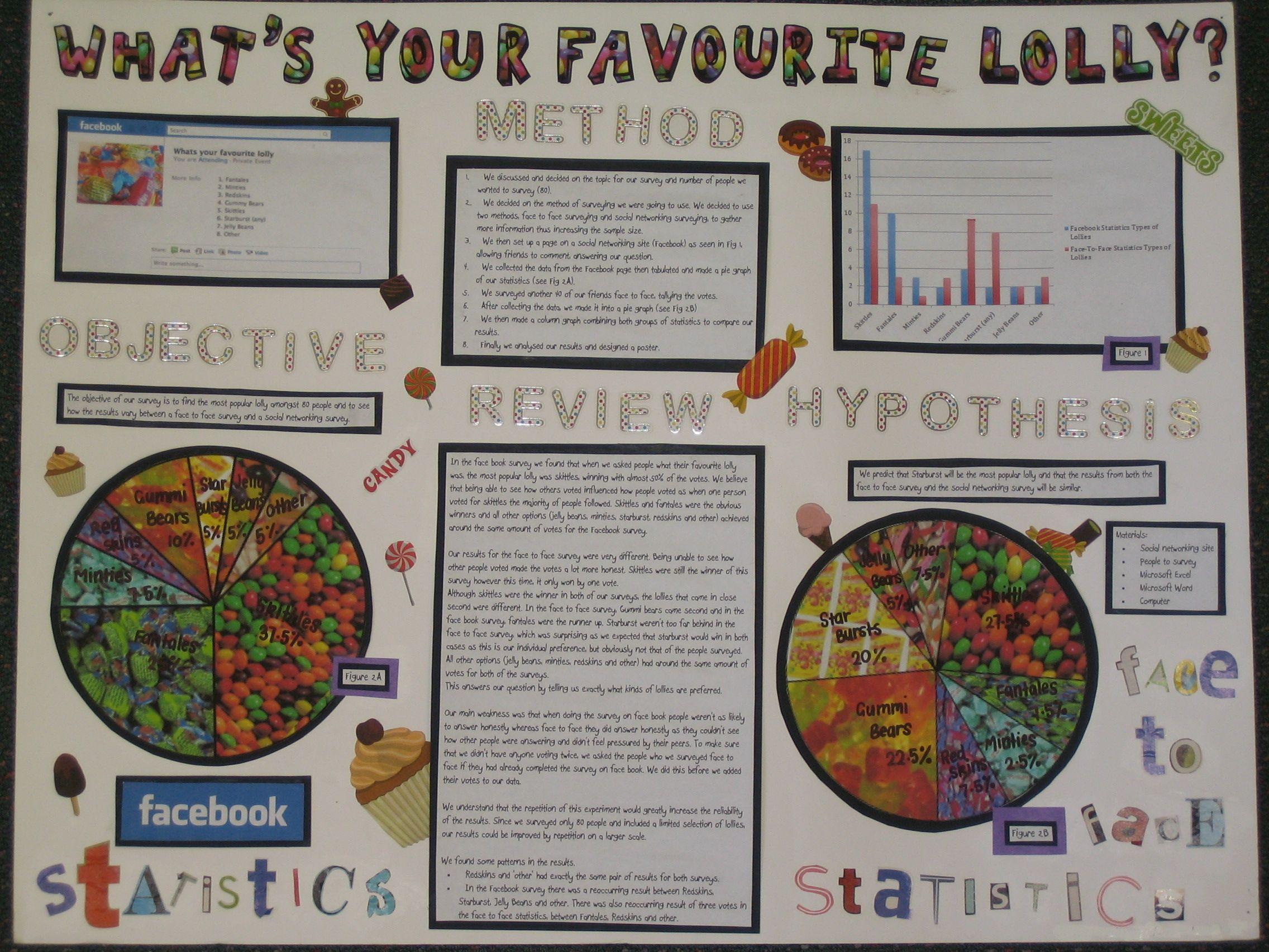 candy data | School creative, Creative school project ...