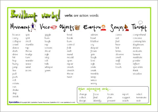 Verbs word mat (SB6525) - SparkleBox English Pinterest Verb - verb list