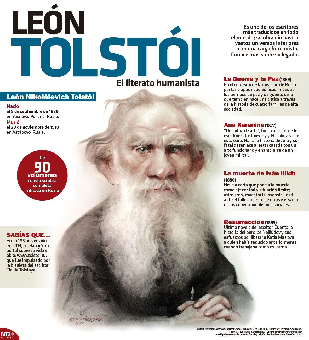 Con La Infografiantx Recordamos Al Escritor Leon Tolstoi A 107