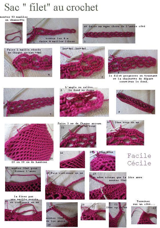 Patrones Crochet: Paso a Paso Bolsa Red a Crochet | Crochet ...