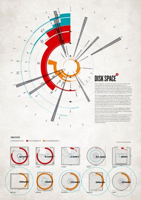 24 diskspace.folding infographic | Infographics | Pinterest ...