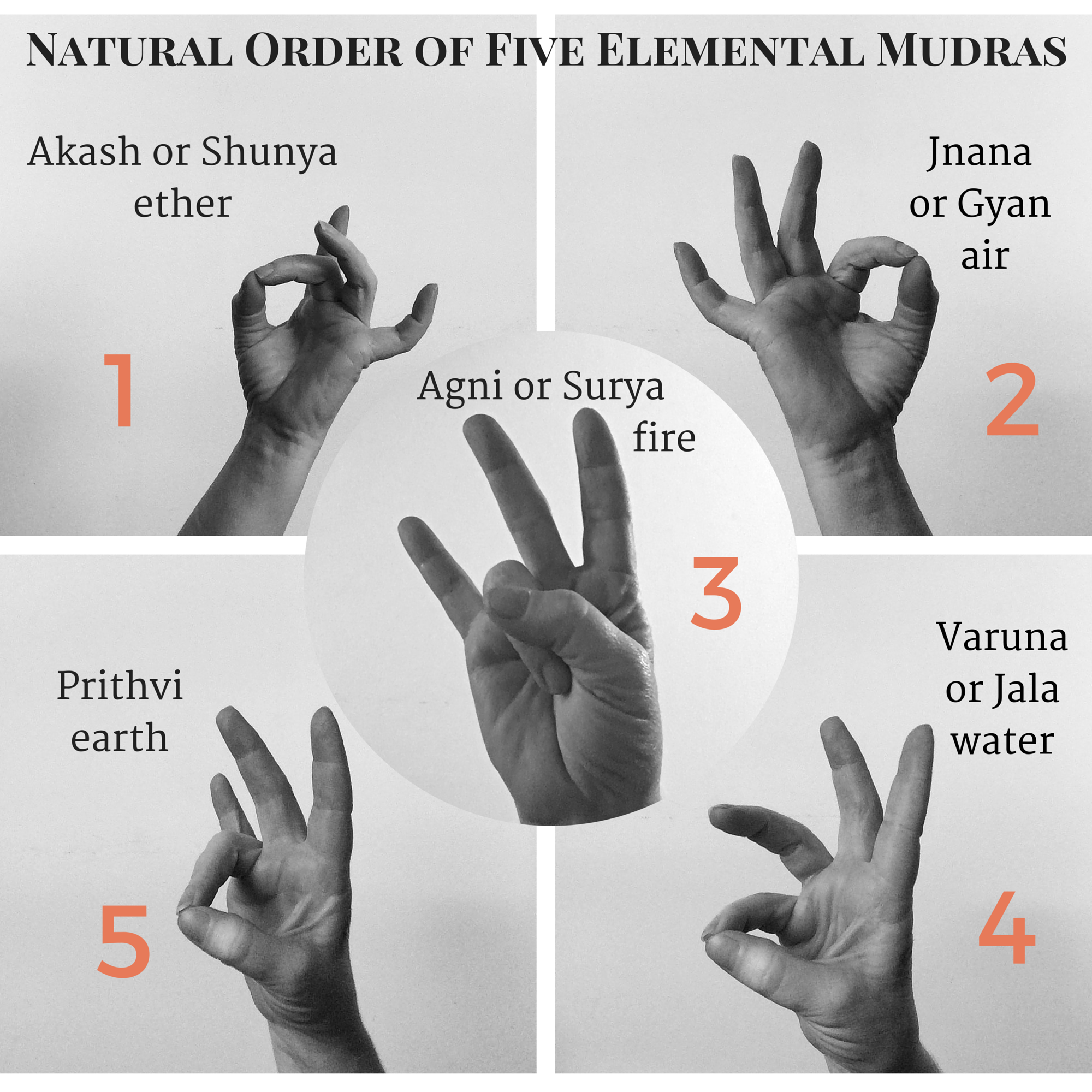 19++ Types of mudras with pictures ideas in 2021