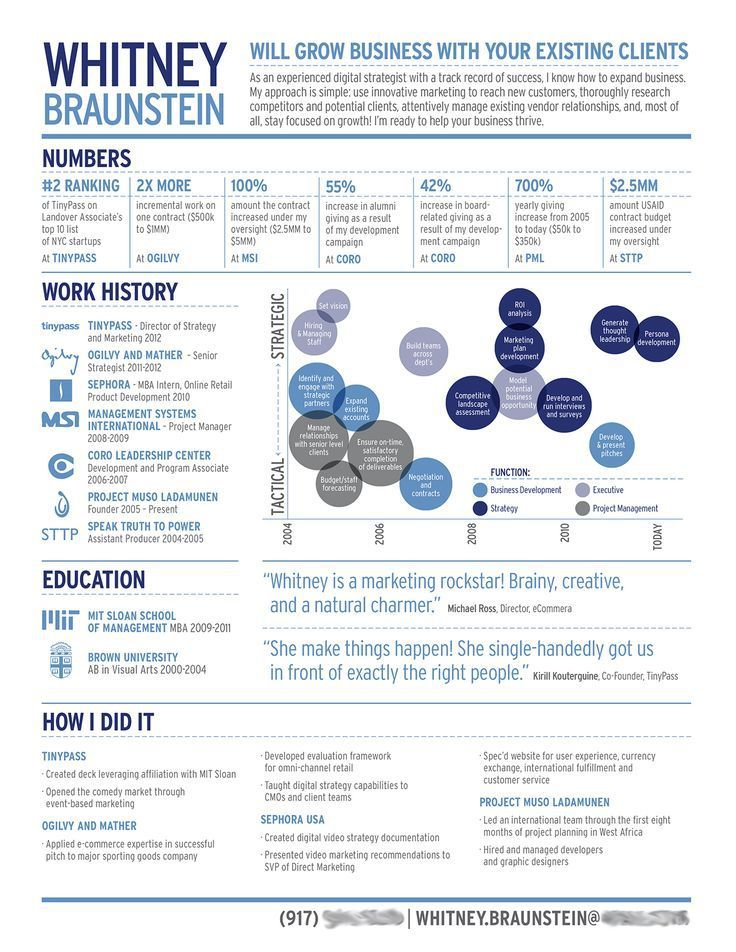 Anatomy of a Great Infographic Resume | Career | Pinterest ...