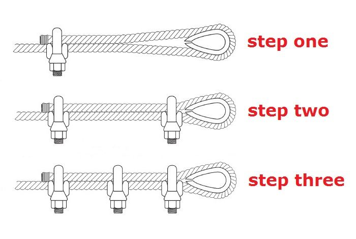 Correct Way To Use Wire Rope Clips Clips Rope Wire