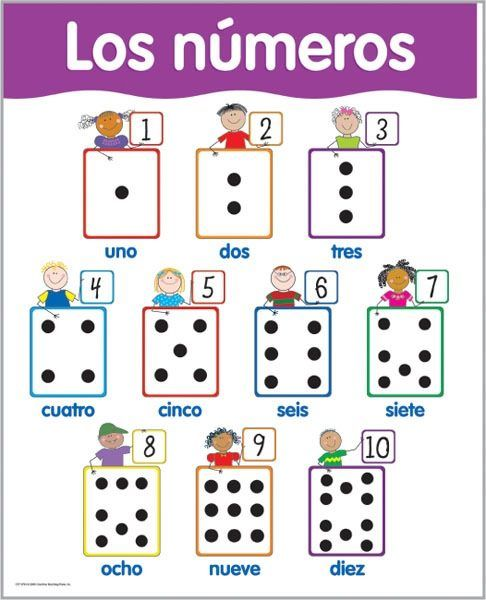 los centeno spanish edition