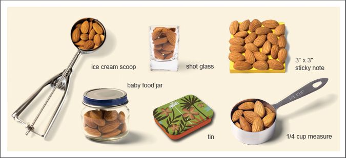 one good-sized handful, or about 23 almonds, is the ideal daily portion  recommended by the Dietary Guidelines for Americans.