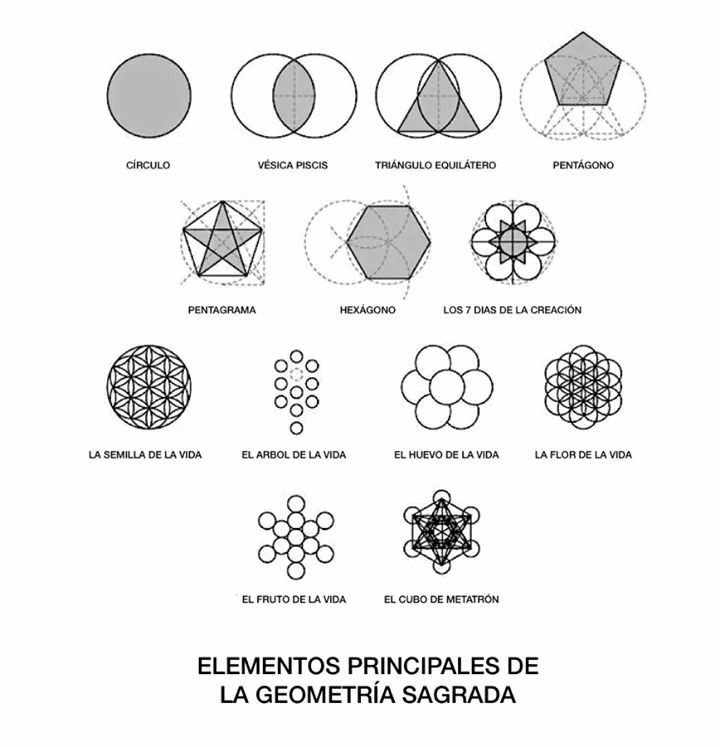 Geometria sagrada