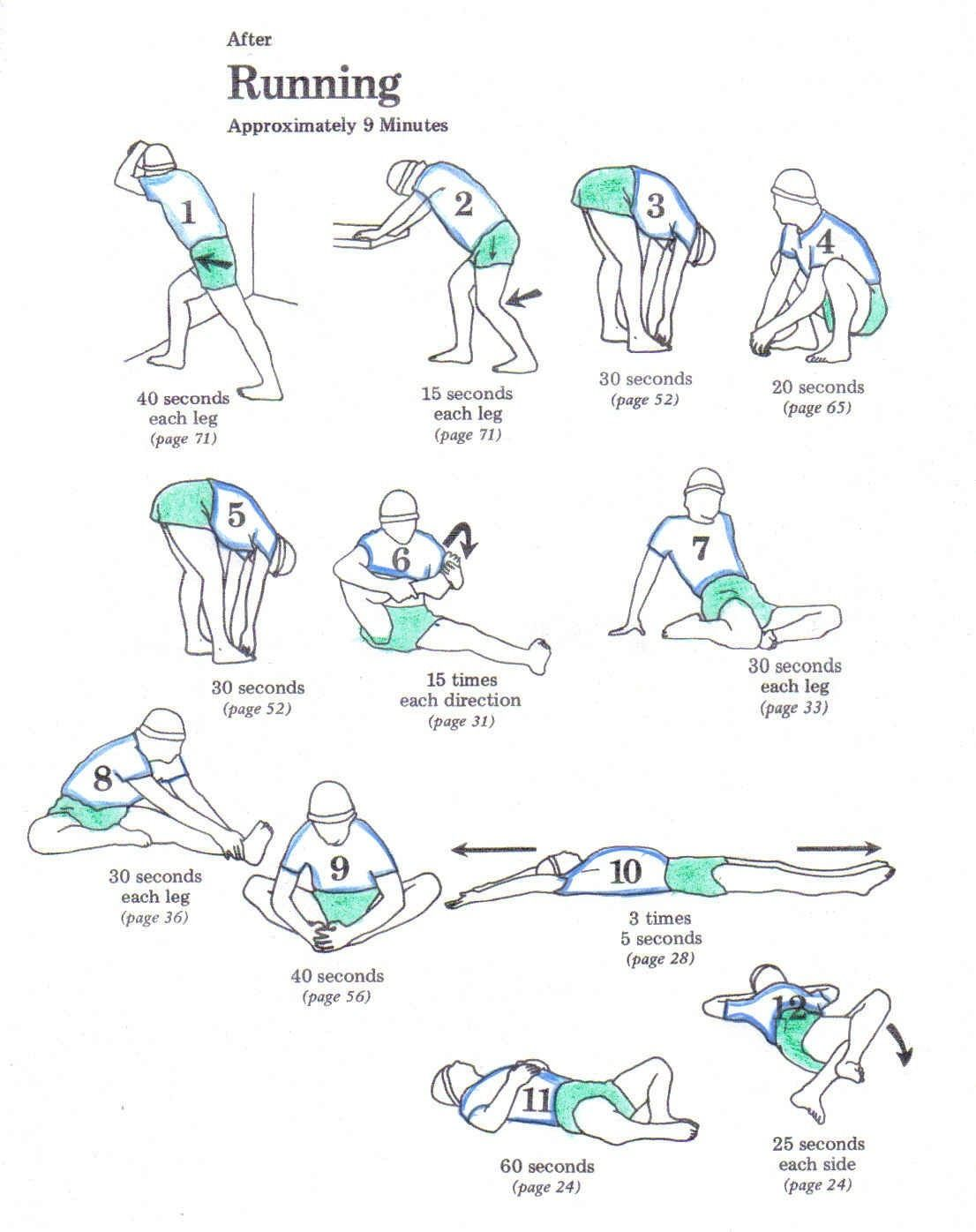 Stretch after you run   Pinterest   Stretches, Running and Exercises