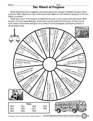 Black History Month Worksheet: timeline of the civil rights ...