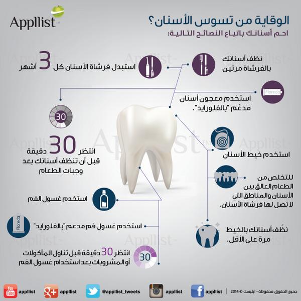 ابليست بالعربية On Dentistry Teeth Care Dental
