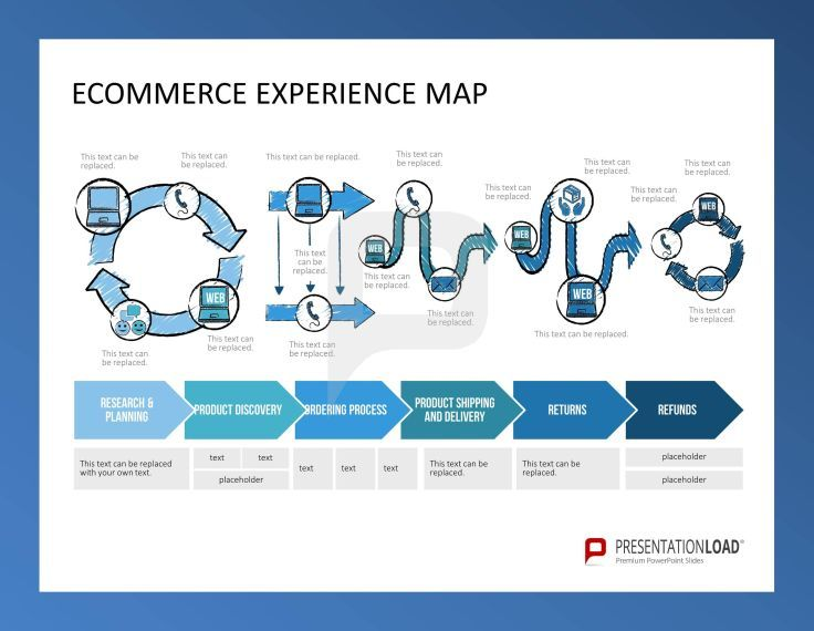 Customer journey experience map customer care powerpoint customer journey experience map the powerpoint template collection includes definitions layouts and examples of professional customer experience maps toneelgroepblik Images