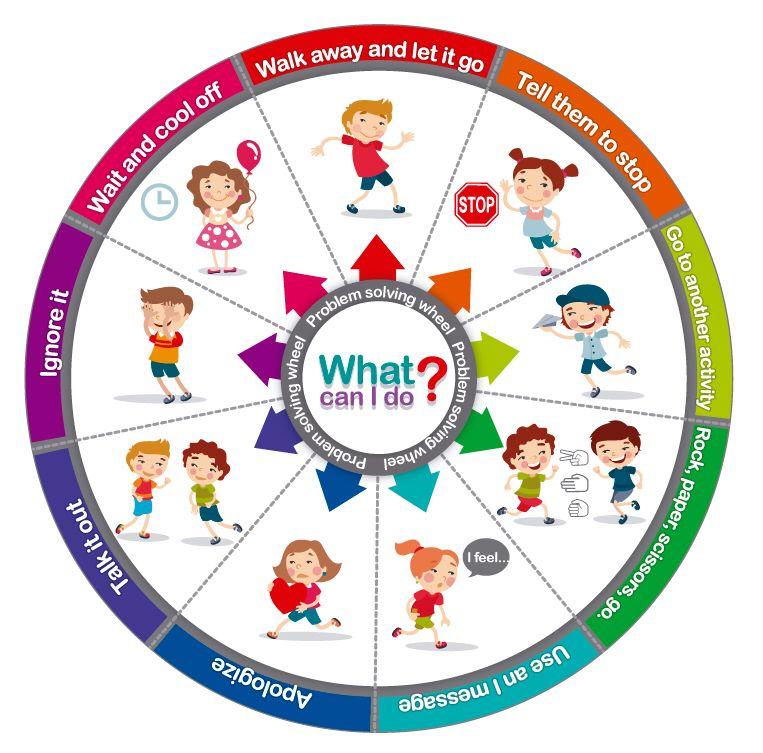 Behavior/Emotions/Classroom