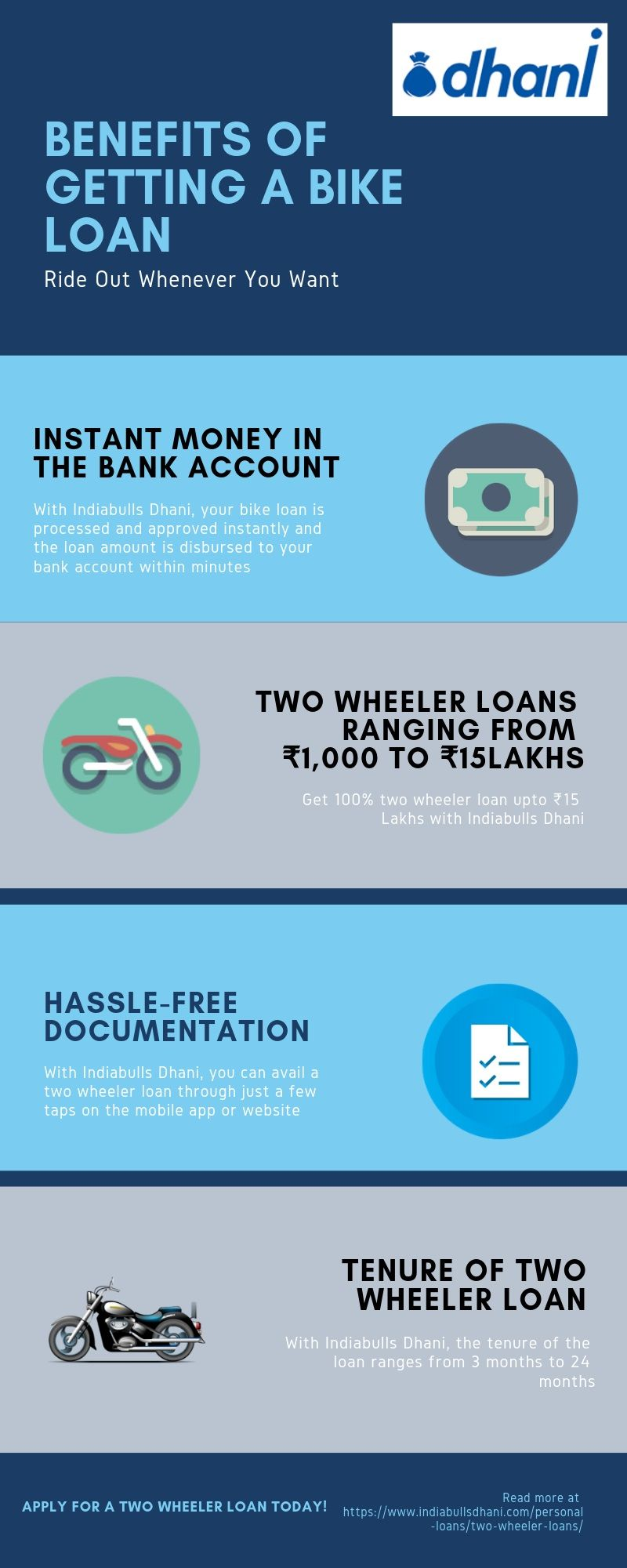 Drive Your Dream Bike Home With Indiabulls Dhani Two Wheeler Loan Get Instant Two Wheeler Loans Sta Personal Loans Instant Money Loan