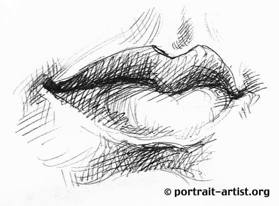 Drawing the Lips and mouth - drawing lesson. portr