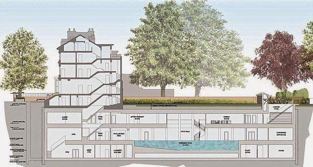 Londres Pudo Burlar La Ley Para Ampliar Sus Casas De La Forma Mas Inteligente Manos A La Obra Underground Homes Underground House Plans Eco House Design