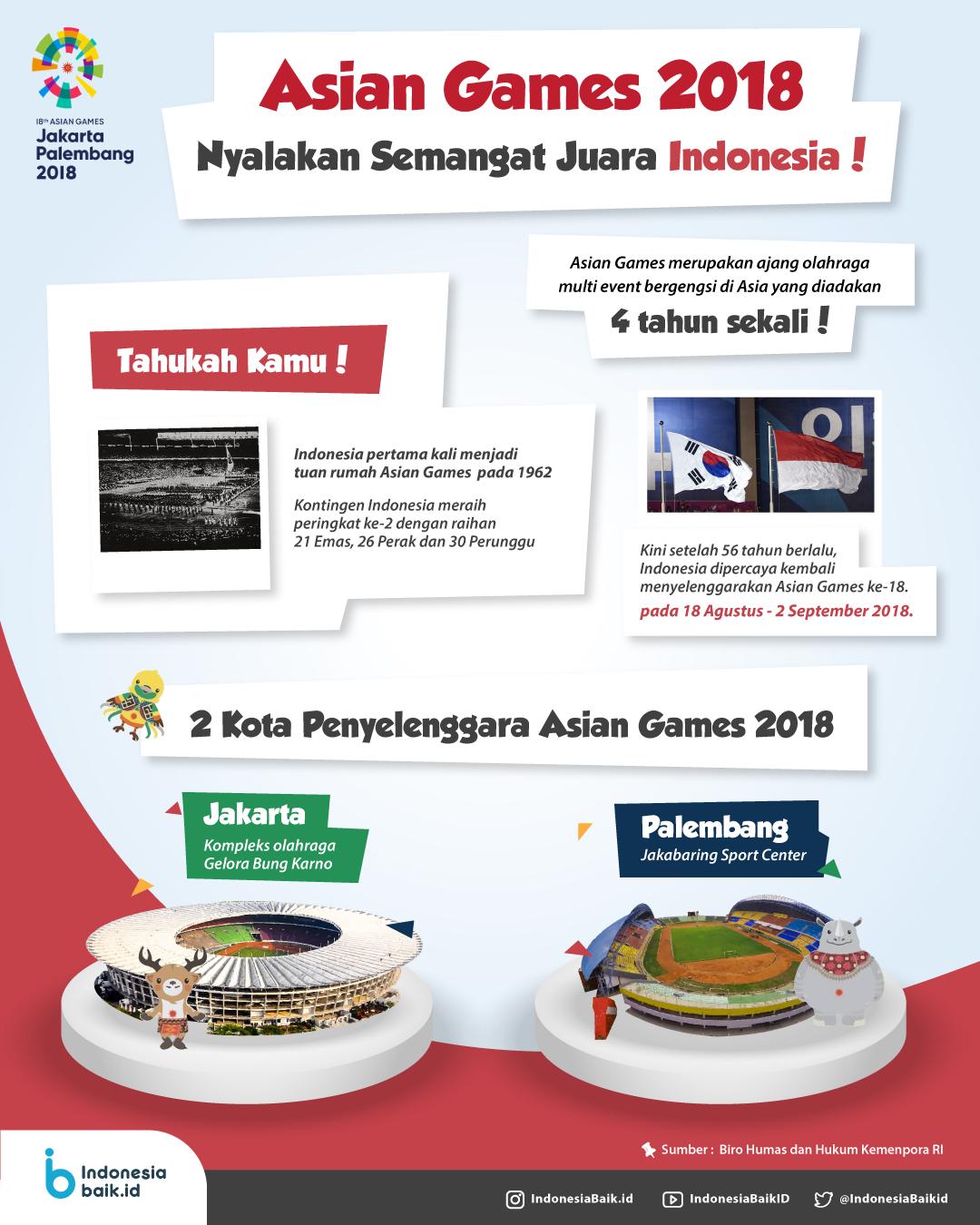 Asian Games 2018! Nyalakan Semangat Juara Indonesia