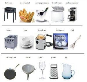 utensilios de cocina en ingles 300 283