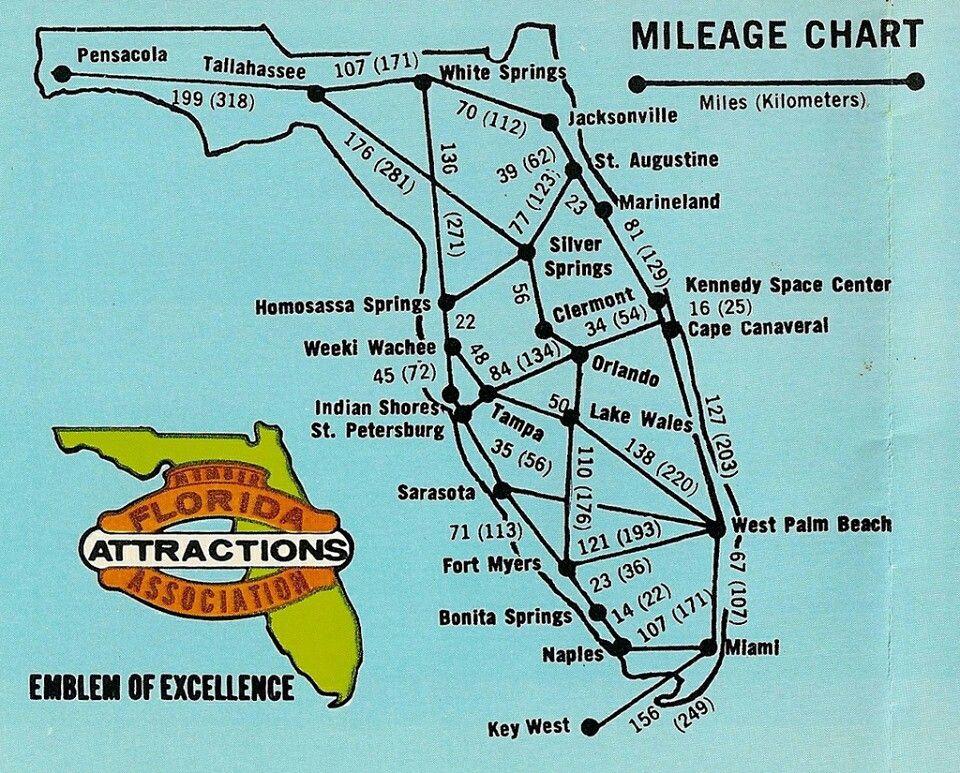 Old Mileage Chart Mileage Chart Island Tour Fishing Humor